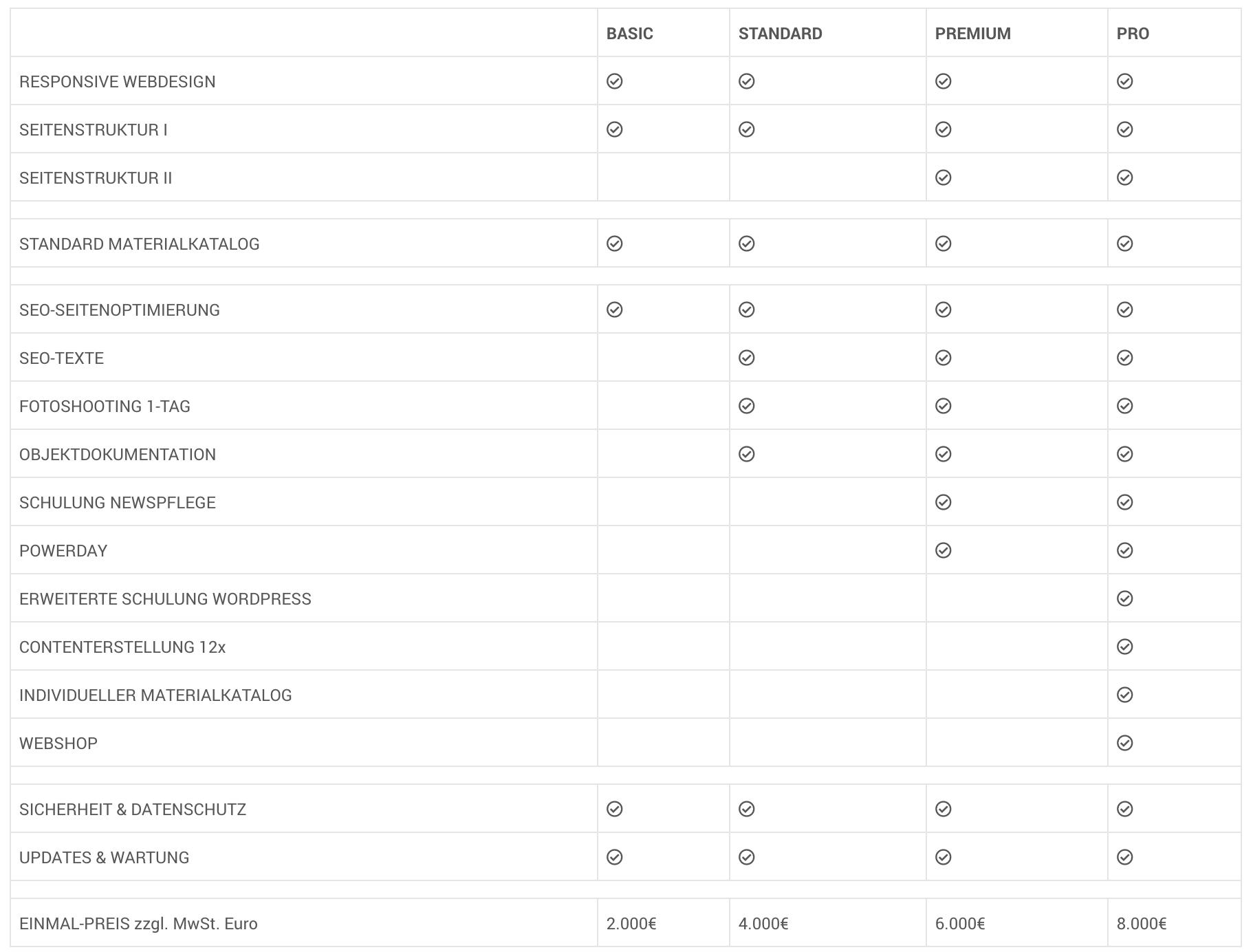 drossel_sbk_internetangebot_tabelle